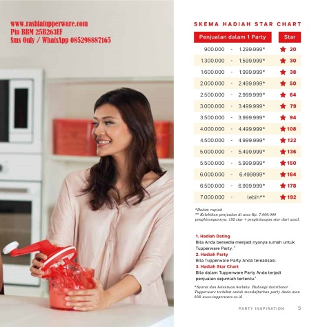w Katalog Reguler Tupperware 2015 11 November 005